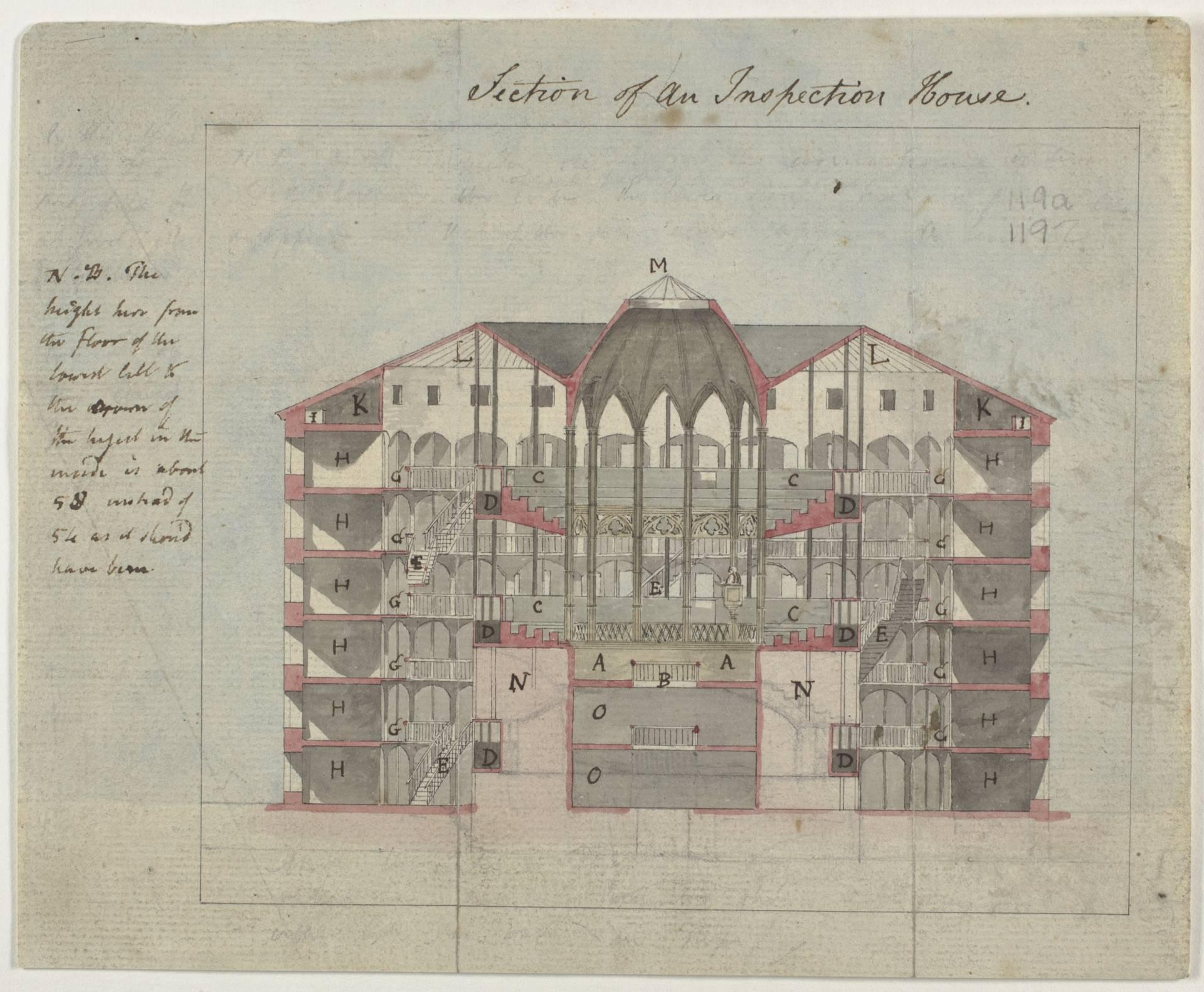 Dibujo de la sección del Panóptico o Casa de inspección de Jeremy Bentham (1794-95).