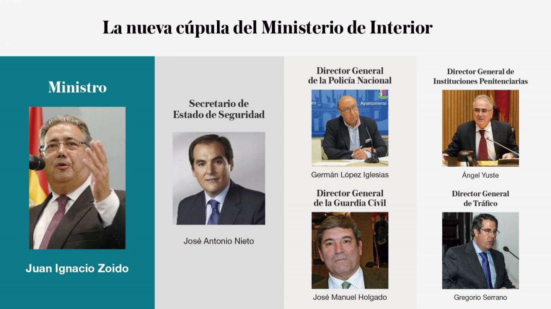 El ministro zoido renueva hoy la c pula de interior y for Llamado del ministerio del interior 2016