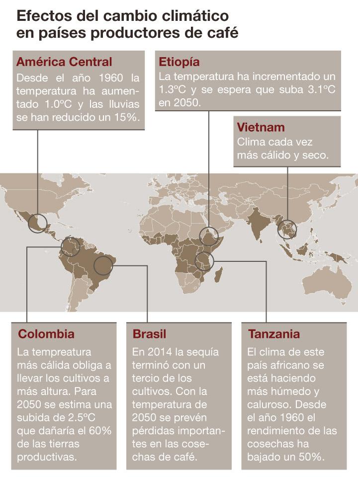 Fuente: The Climate Institute
