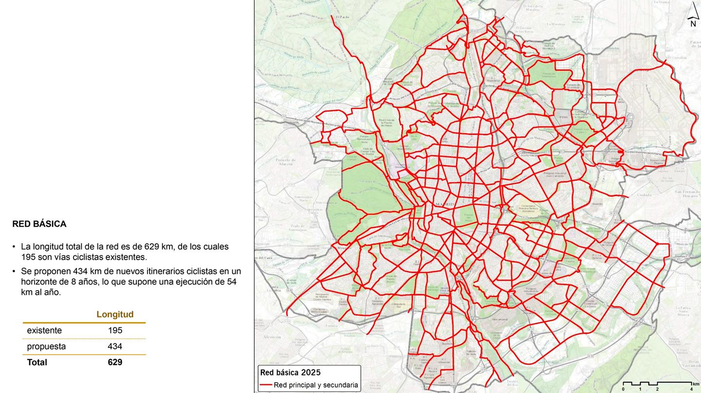 Proyecto municipal para 2025: 625 kilómetros de nuevas vías ciclistas.