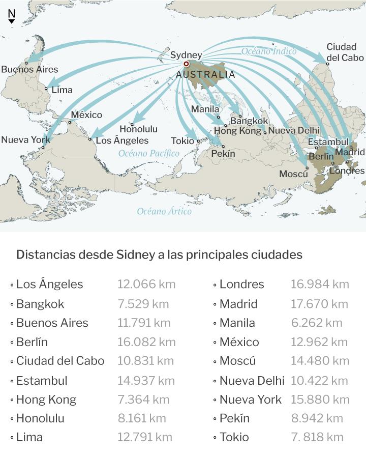 Mapa 'Upside down'. Distancias desde Sidney a las principales ciudades del mundo.