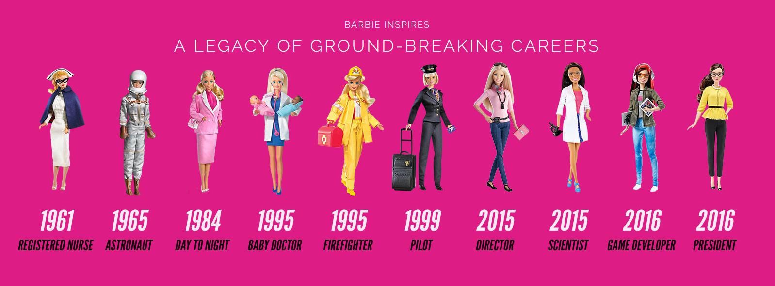 El pinchazo de Barbie agranda las pérdidas de Mattel y hunde sus ...