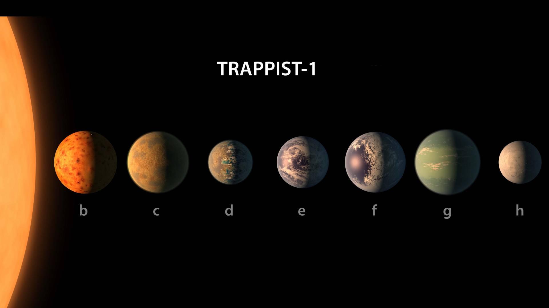 Sistema Trappist-1