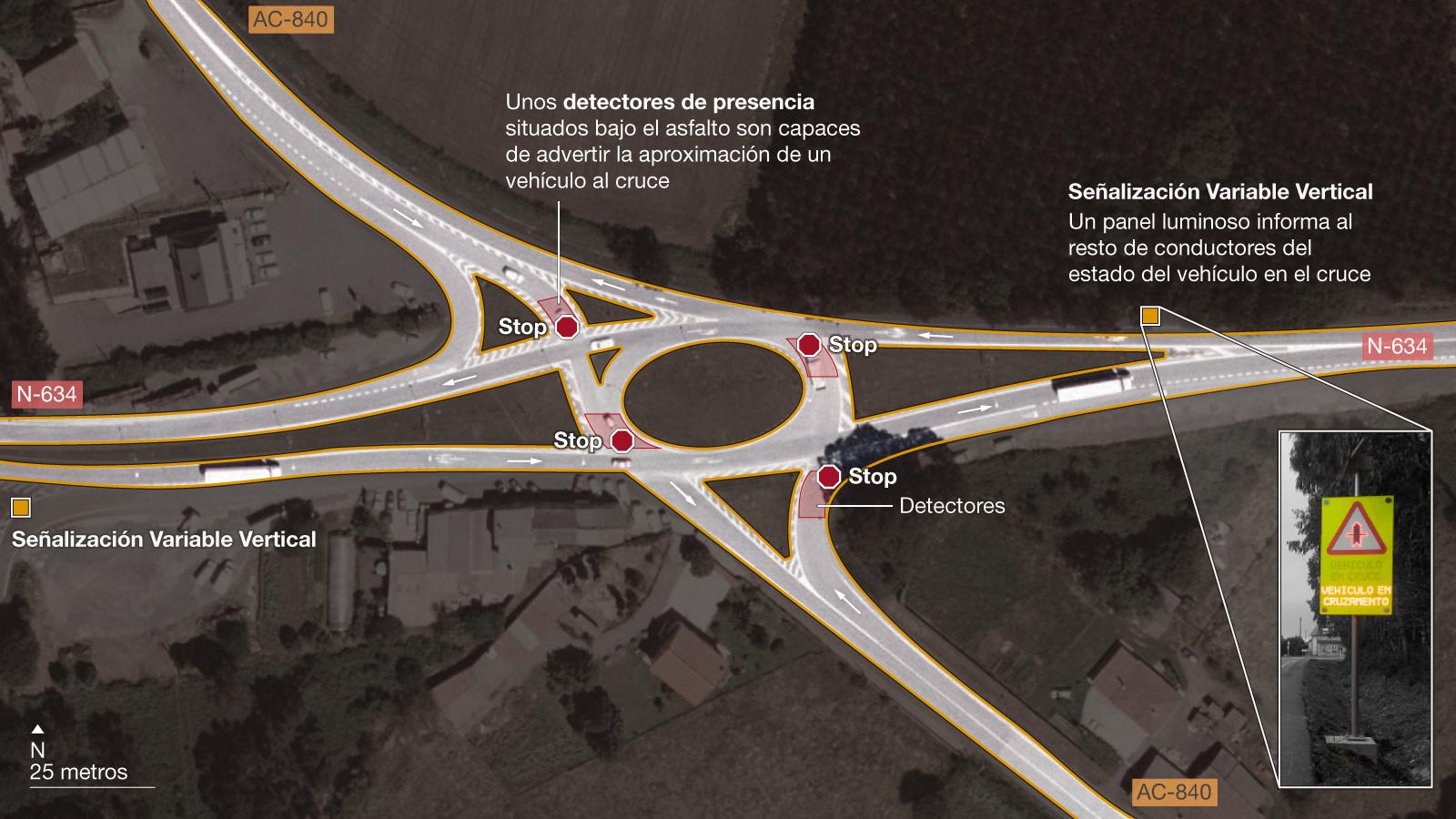 Sistema automático de advertencia de peligro en las intersecciones | Imagen cortesía de ESRI