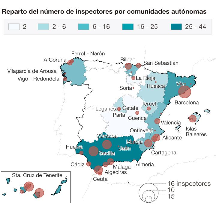 Reparto del número de inspectores por Comunidades Autónomas