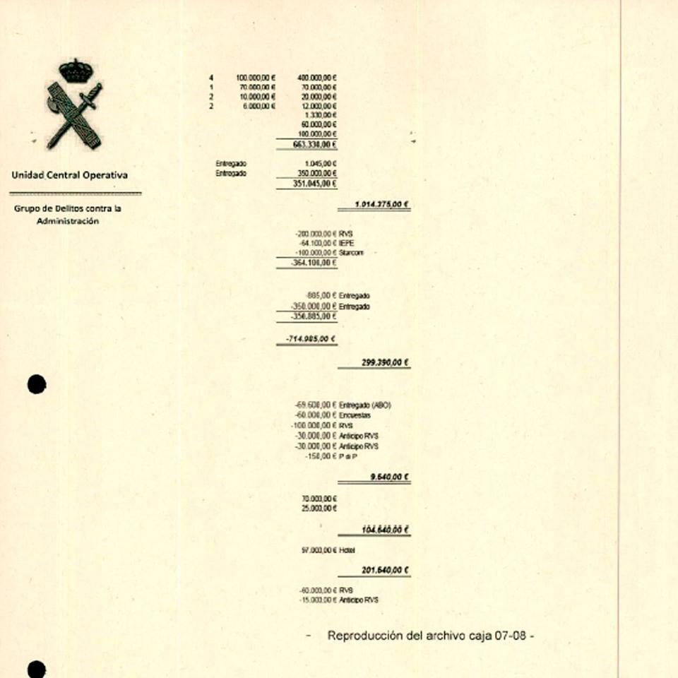 Archivo contable incautado a Beltrán Gutiérrez sobre su supuesta caja B.