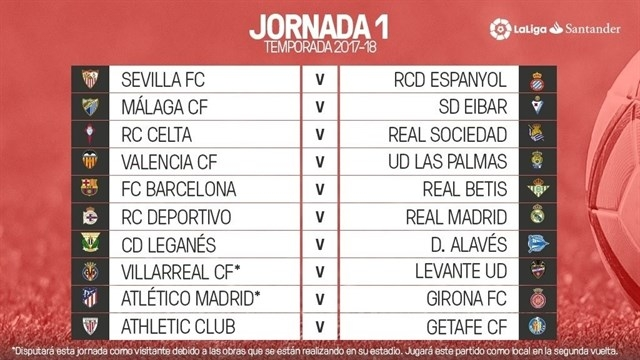 Primera jornada de fútbol de la Liga Santander.