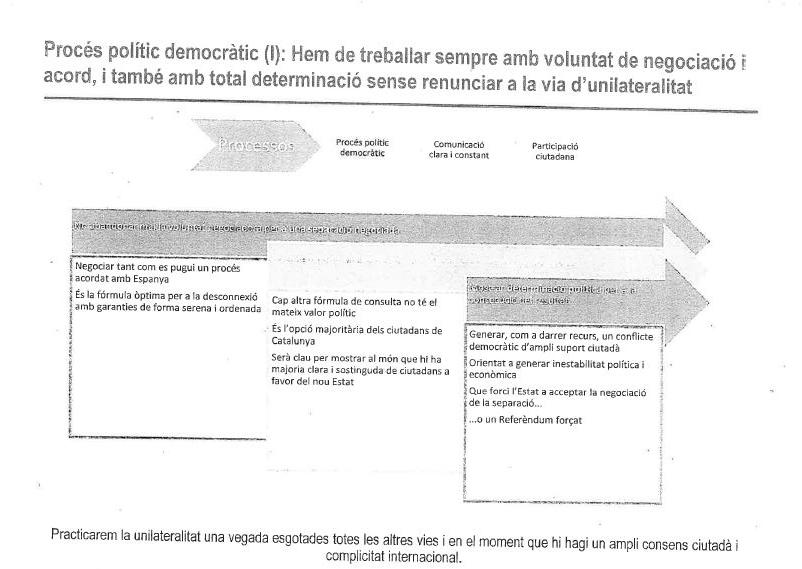 El plan unilateral de la Generalitat: generar conflicto, inestabilidad política e inestabilidad económica.