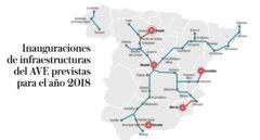 Los fallos de seguridad retrasan las cinco inauguraciones del AVE previstas para 2018