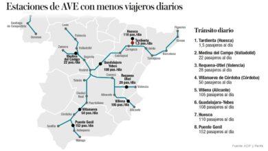 Las ocho estaciones del AVE en España con menos de 150 pasajeros al día