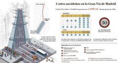 Cortes navideños en la Gran Vía de Madrid