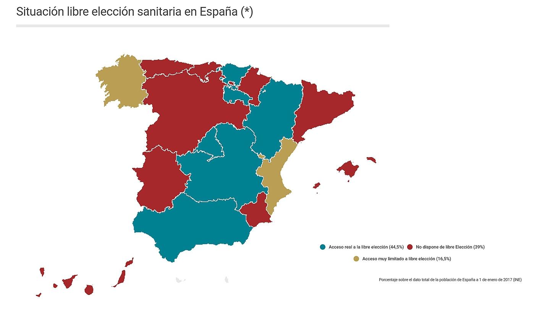 """En Galicia y Canarias existe la libre elección pero el acceso es """"muy limitado""""."""