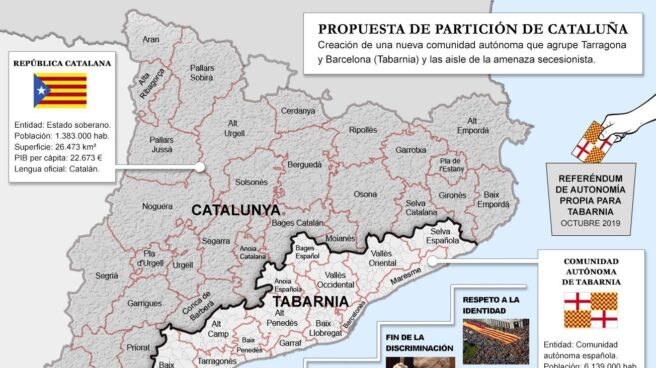 Barcelona is not Catalonia