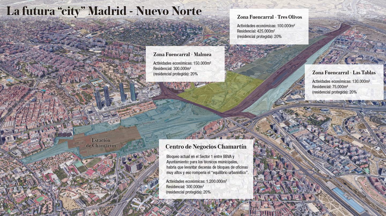 Imagen del proyecto Madrid - Nuevo Norte