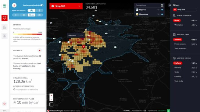 Imagen del nuevo servicio de big data 'Vodafone Analytics'.