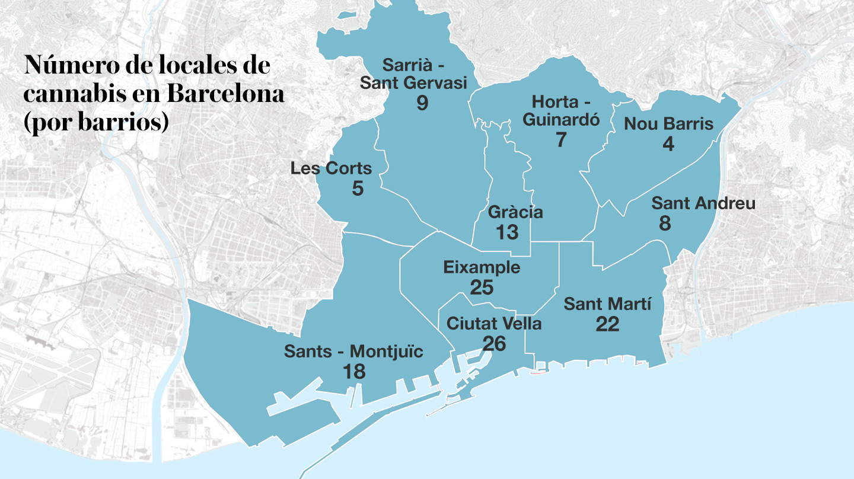 Número de locales de cannabis en Barcelona (por barrios)