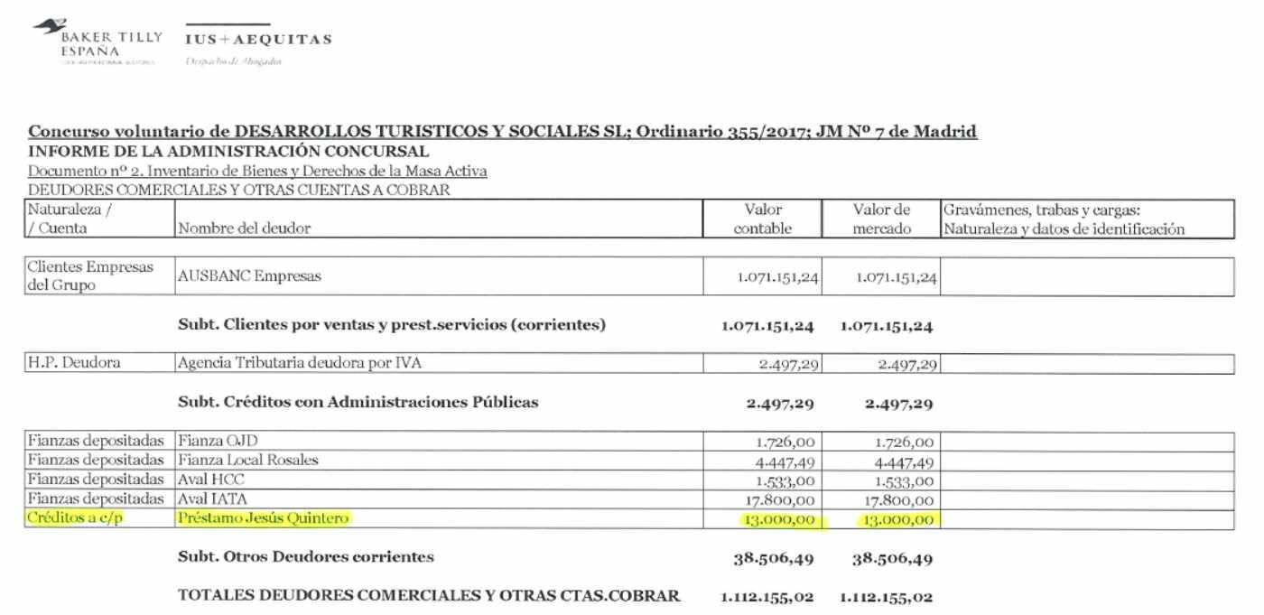 Detalle del informe de la administración concursal en el que se consigna el préstamo concedido a Quintero por Desarrollos Turísticos y Sociales SL.