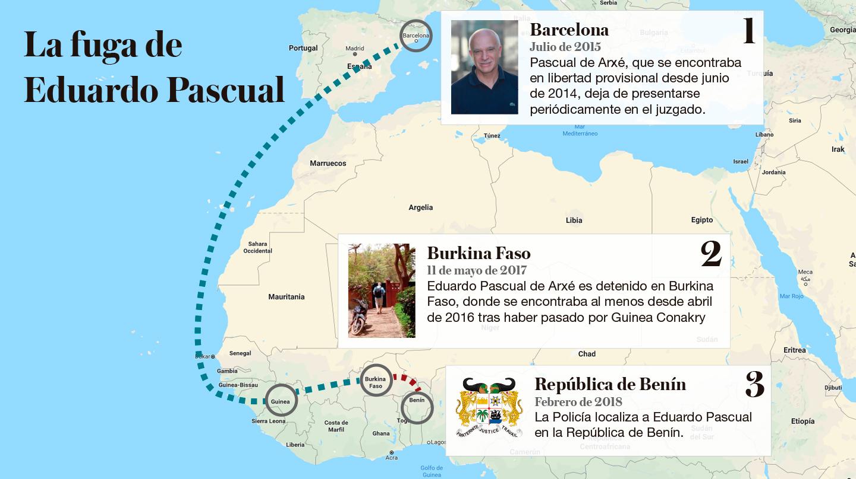 La fuga de Eduardo Pascual