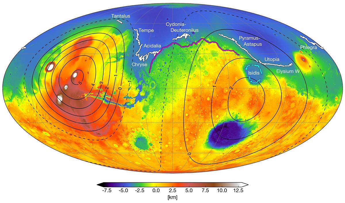 Mapa topográfico del Marte actual. Es raro que en la supuesta línea de costa (entre el azul y el verde) haya elevaciones.
