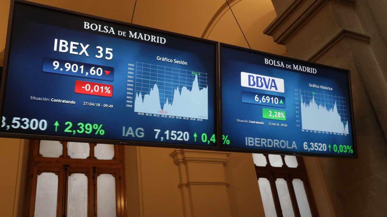 Voto de confianza en el Ibex: los bajistas reducen sus apuestas en 800 millones en un mes.
