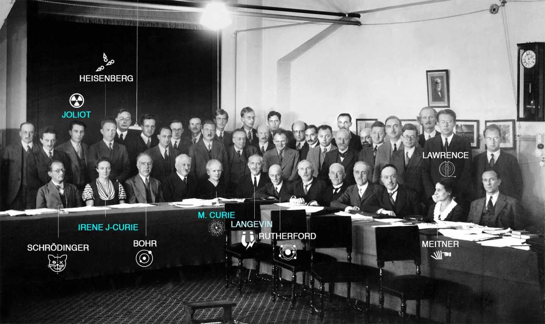 Congreso de Solvay de 1933. Dos generaciones científicas van a modelar el siglo XX, con la presencia de dos Curies