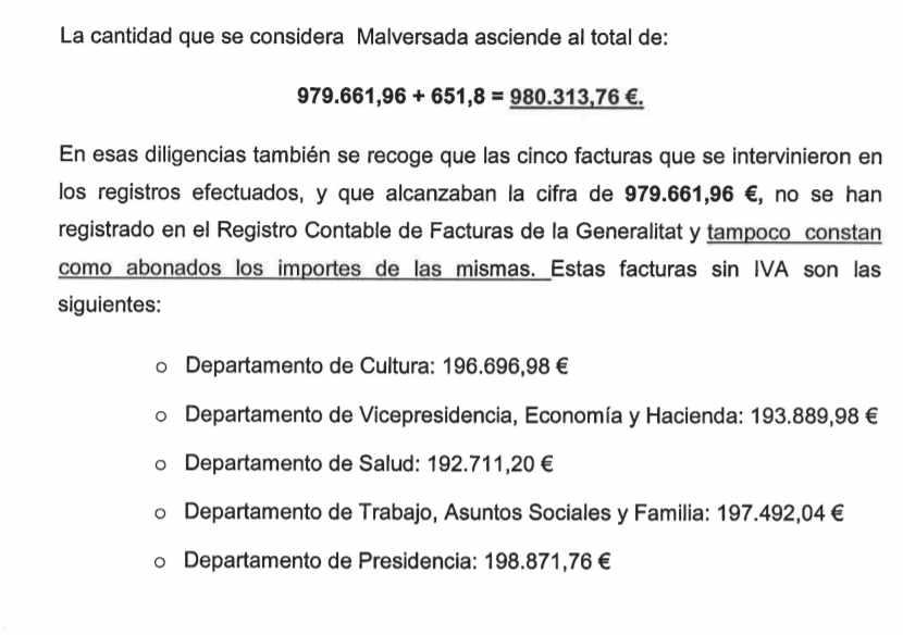 Detalle del atestado de la Guardia Civil con el desglose de las facturas por departamentos.