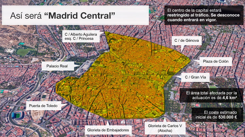 "Esquema de la zona ""Madrid Central"""