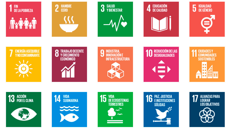 Lista de los 17 Objetivos de la ONU