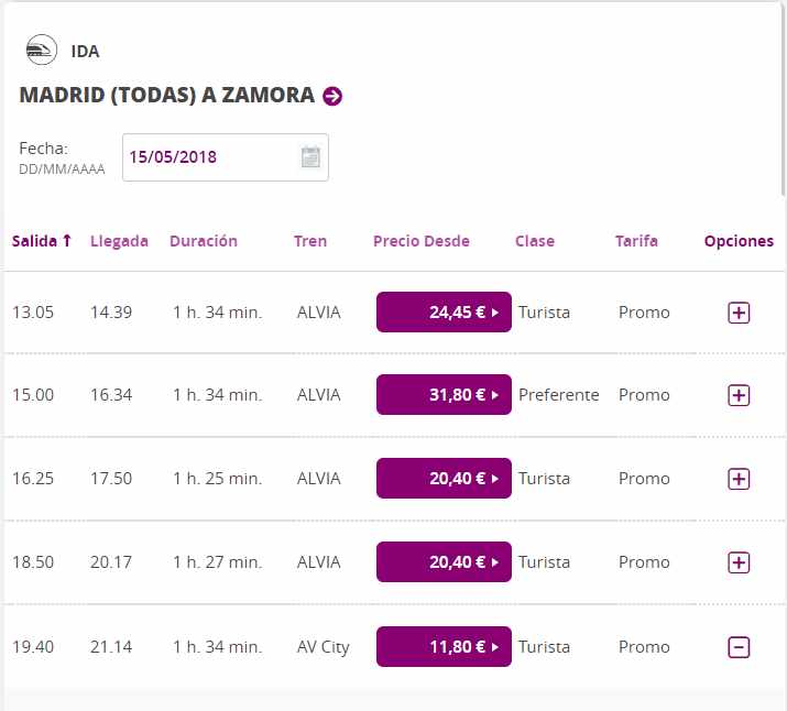 19.40 horas. Madrid-Zamora, 11,80 euros