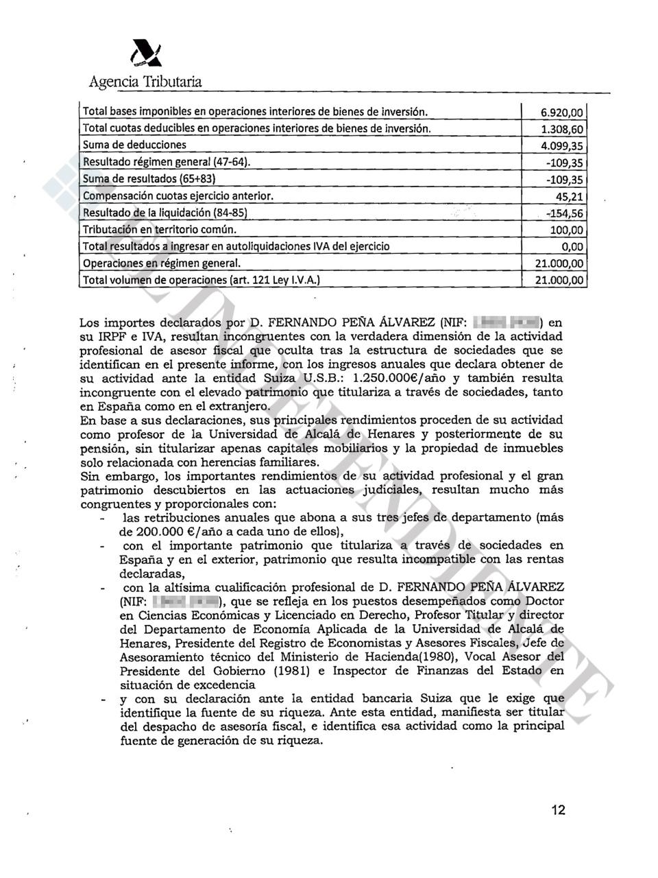 Agencia Tributaria - Fernando Peña