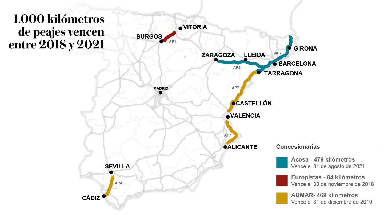 1.000 kilómetros de peajes vencen entre 2018 y 2021