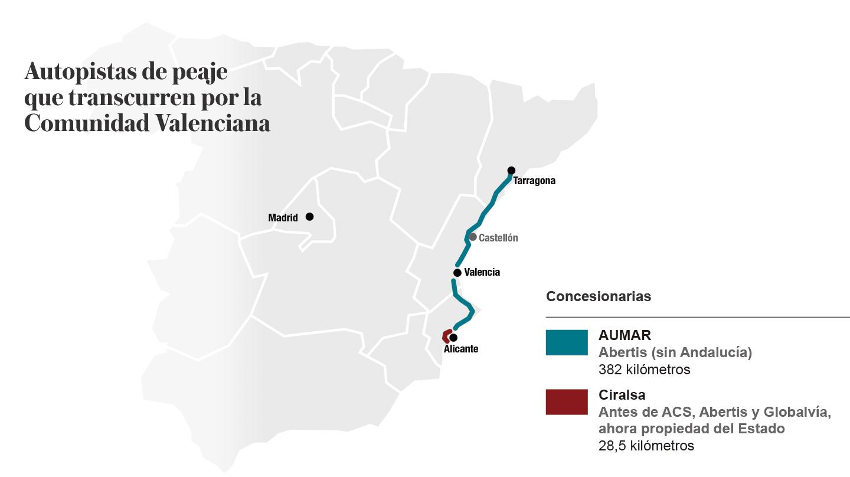 Autopistas de peaje que transcurren por la Comunidad Valenciana