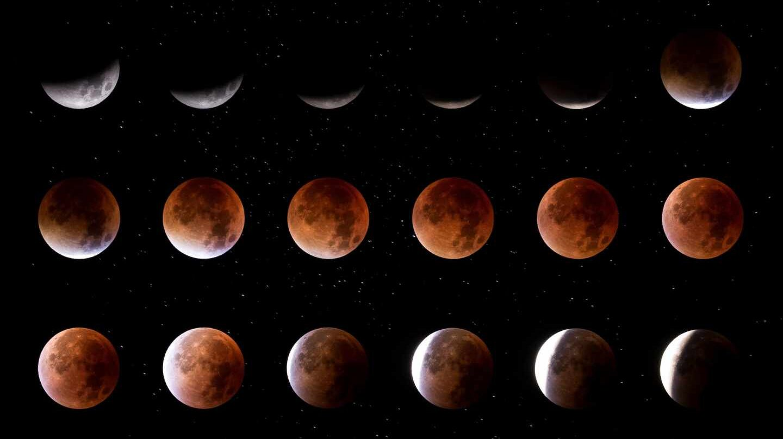 Fases de un eclipse de Luna