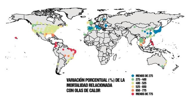Variación porcentual de la mortalidad con olas de calor.