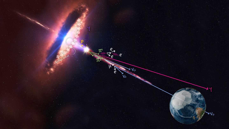 Recreación artística de cómo nos llega un neutrino en rayos cósmicos