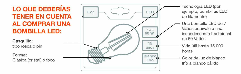 ¿Qué debemos tener en cuenta a la hora de comprar una bombila LED?