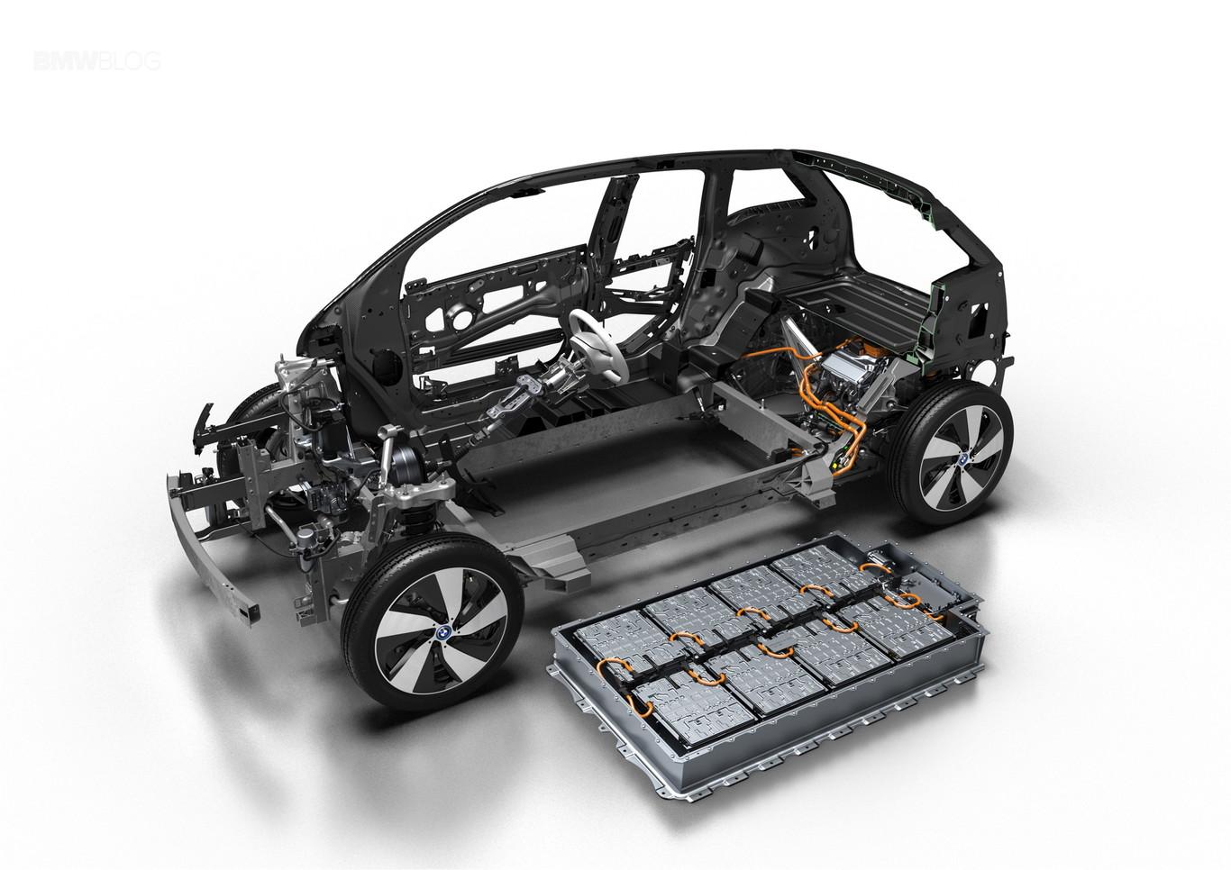 Batería en un coche eléctrico