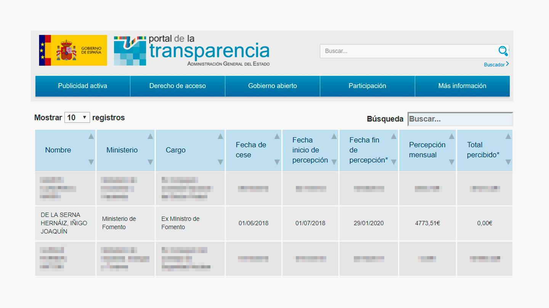 Registro de Íñigo de la Serna en el Portal de la Transparencia