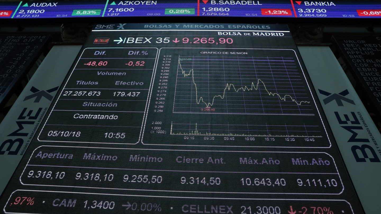 El Ibex se hunde en mínimos de dos años y enfila su peor año desde 2011.