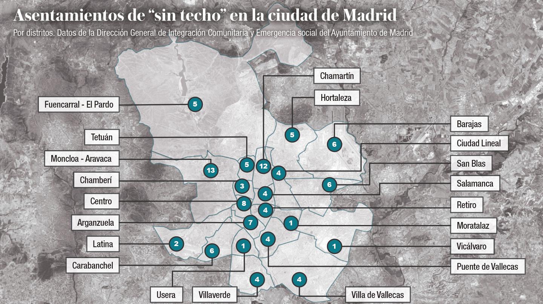 """Asentamientos de """"sin techo"""" en la ciudad de Madrid"""
