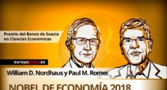Los estadounidenses Nordhouse y Romer, premio Nobel de Economía 2018