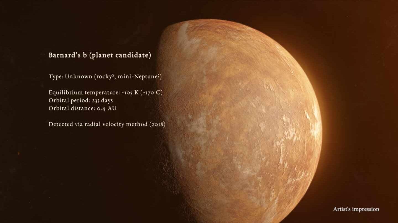 Resultado de imagen para planeta Barnard b