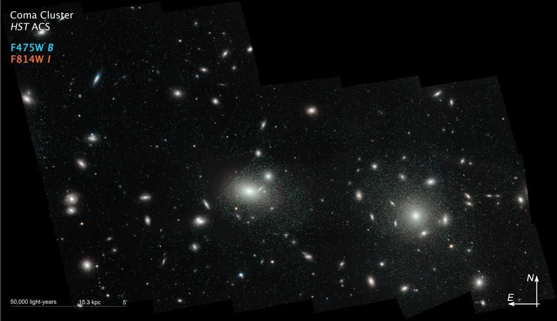 22.426 cúmulos estelares globulares dispersos entre galaxias a través de 300 millones de años luz.