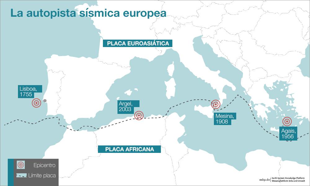 Los peores terremotos del entorno europeo reciente