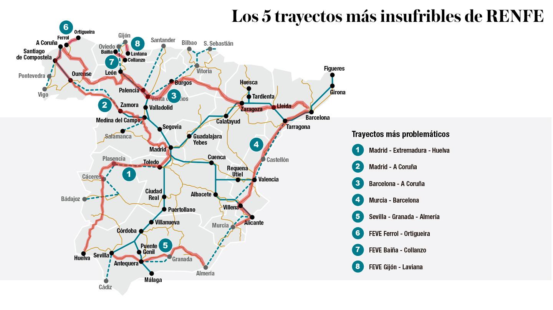 Los 5 trayectos más insufribles de RENFE