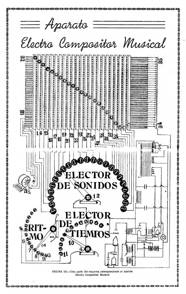 Detalle de un esquema para el Aparato Electrocompositor Musical