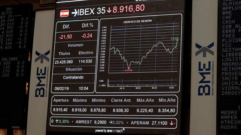 Calma en los mercados tras la convocatoria de elecciones anticipadas.