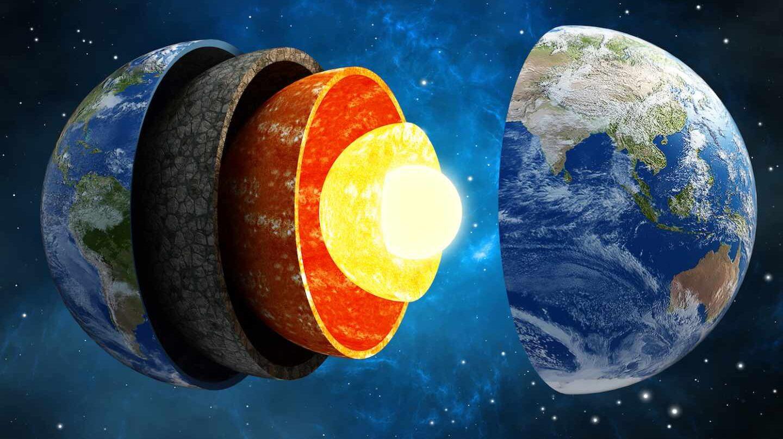 Esquema geológico del interior de la Tierra
