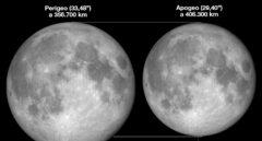 Diferencia entre la percepción de una superluna y una miniluna