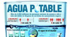 El doble reto del agua en el siglo XXI